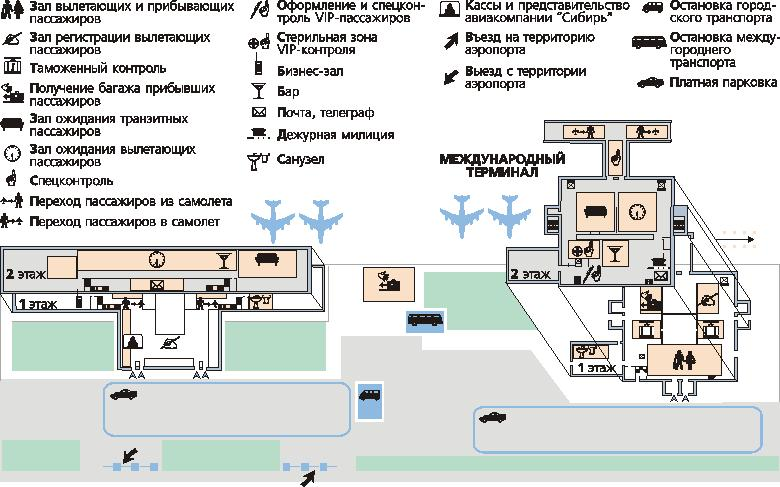 """Схема аэропорта """"Толмачево"""""""